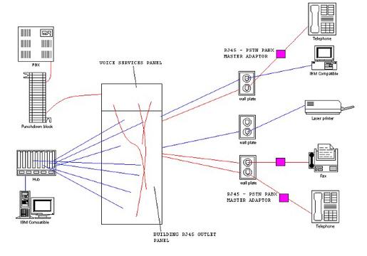 structured wiring  isdn wiring diagram #40